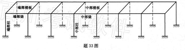 图示单层多跨钢筋混凝土框架结构,温度均匀变化时梁板柱会产生内力